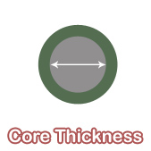 Core Thickness